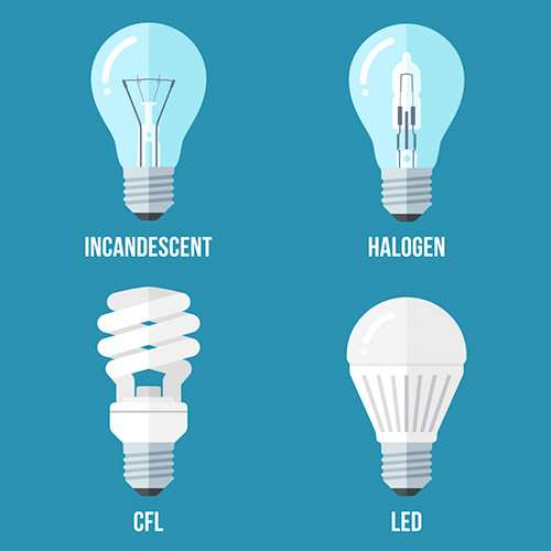 Visual difference between CFL, LED and incandescent