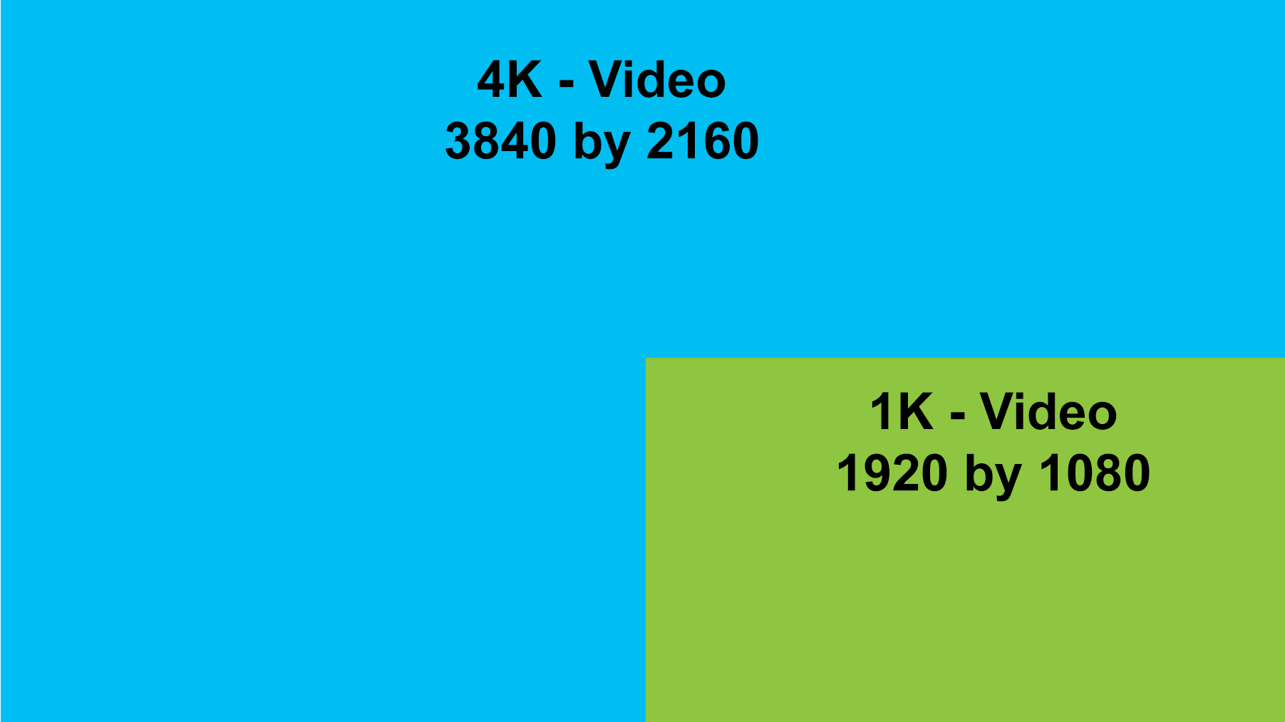 4k ultra hd corporate video shooting