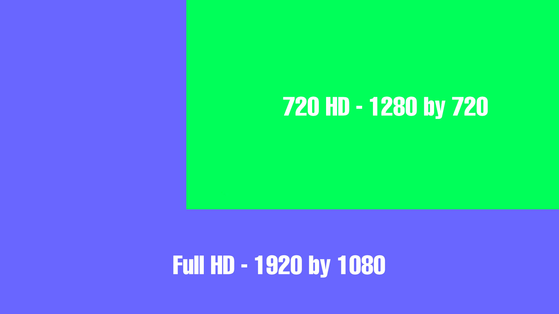 HD video resolution